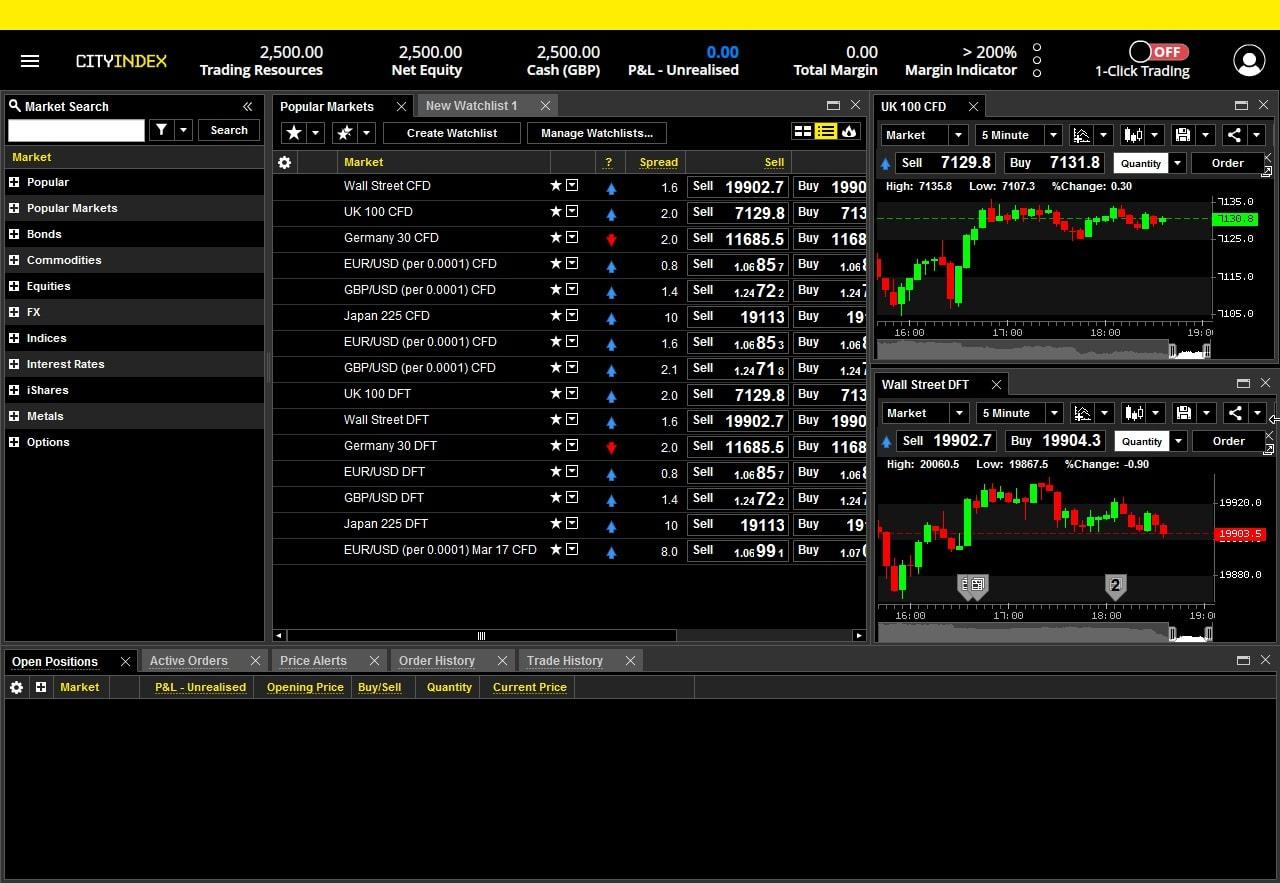 cityindex screenshot