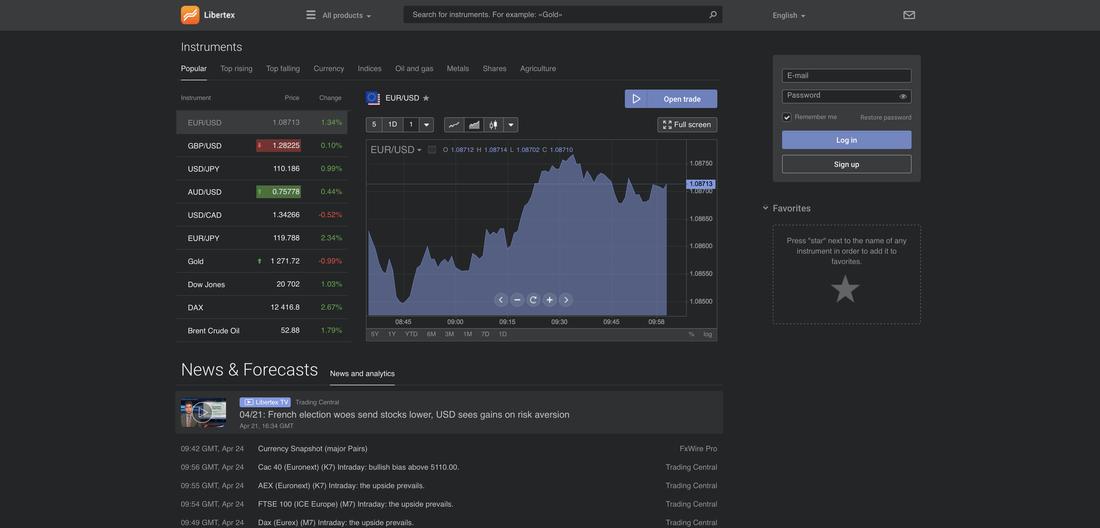 libertex screenshot